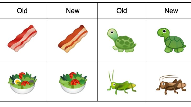 Android P 9.0の新しい絵文字