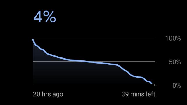 【レビュー】Android Q 10のバッテリー持ちをPixelで検証【電池持ち】